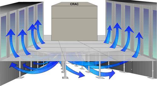 Raised Floor Server Assembly Room : Plenaform raised floor baffle daxten